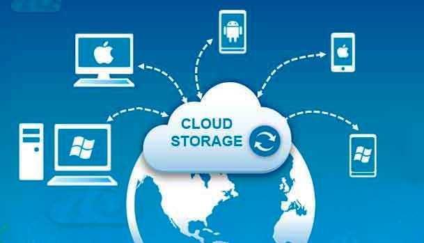 Teknologi Cloud serta Keamanan