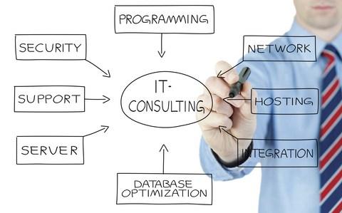 Konsultan Teknologi Informasi